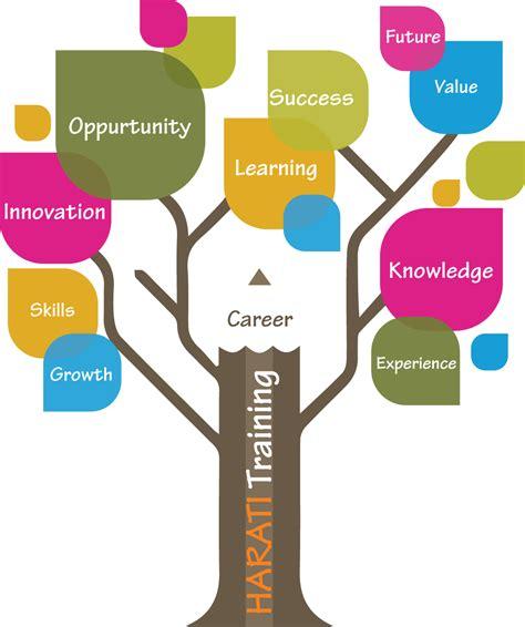 on the job training tools junglefilecloud blog