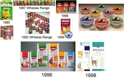 brand food cat food brands a history