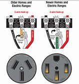 wiring diagram stove outlet wiring image wiring gallery wiring diagram 4 prong stove outlet niegcom online on wiring diagram stove outlet
