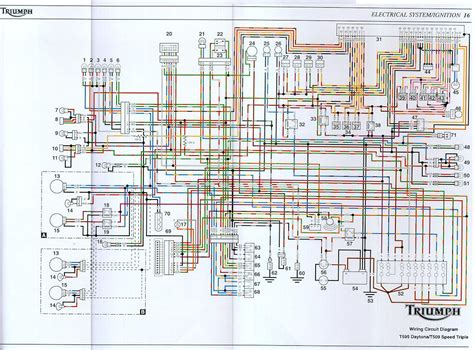 triumph 600 wiring diagram html triumph free engine image for user manual