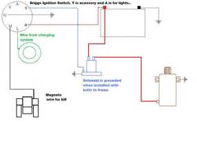 need wiring diagram bunton wb mower w 17 5hp tecumseh lawnsite