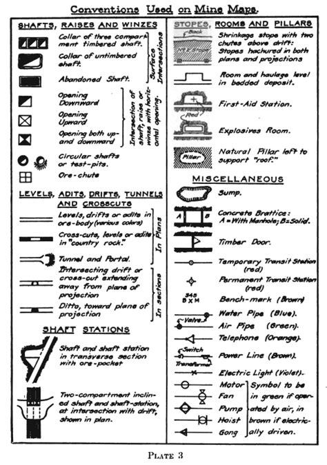 Mining – Map Symbols; Map Symbols – Mining | Making Maps
