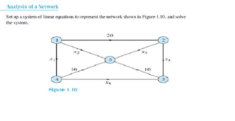 maxim resistor network linear resistor network 28 images resistor network linear algebra 28 images lt5400 resistor