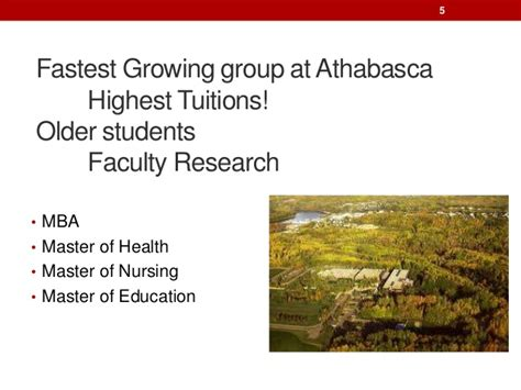 Athabasca Mba Review by Presentation To Unisa Graduate Education At A Distance