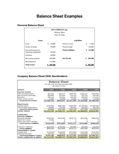 simple balance sheet template best photos of create a balance sheet balance