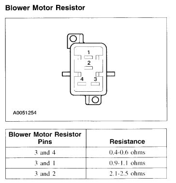 how to test if resistor is working 2003 marauder blower not working replaced relay no help blower stopped one day from engine