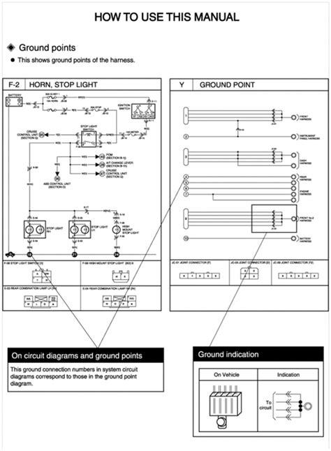 how to download repair manuals 2004 kia sedona windshield wipe control kia sedona 2004 oem factory electronic troubleshooting manual dow