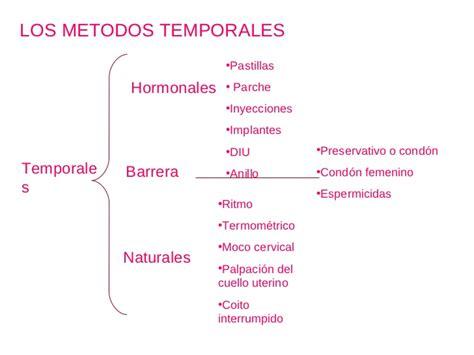 imagenes de metodos anticonceptivos temporales metodos anticonceptivos