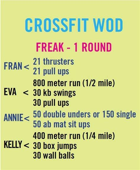 25 best ideas about crossfit abs on crossfit