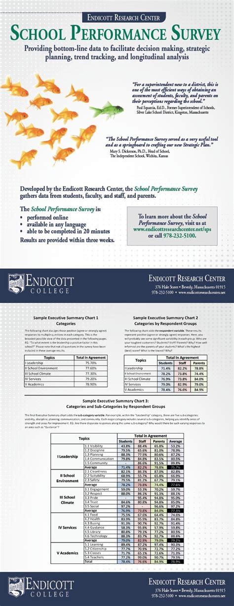 erc endicott college research center