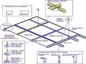 Acoustical Ceiling Grid 1000 Ideas About Dropped Ceiling On Led Panel