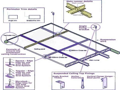 Drop Ceiling Grid by 1000 Ideas About Dropped Ceiling On Led Panel