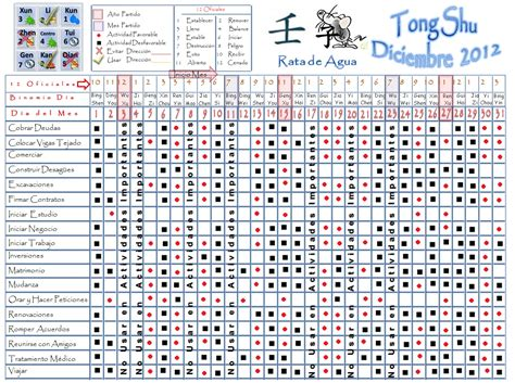 Calendario Chino De Embarazo 2012 Calendario Chino 2016 Para Embarazo Calendar Template 2016