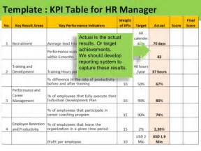 key performance indicator report template kpi for hr manager sle of kpis for hr
