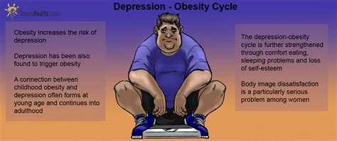 healthy fats depression depression and obesity is there a link mental