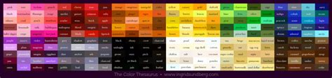 color thesaurus the color thesaurus ingrid sundberg