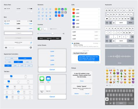 app design resources a resource library for app design from facebook