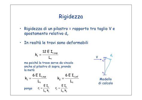 Rigidezza Flessionale Mensola 1 Esame Visivo Della Struttura Nelle Ntc 2008 Di Aurelio