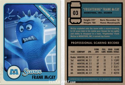 Gift Card Monster - monsters university scare cards the complete guide pixar post