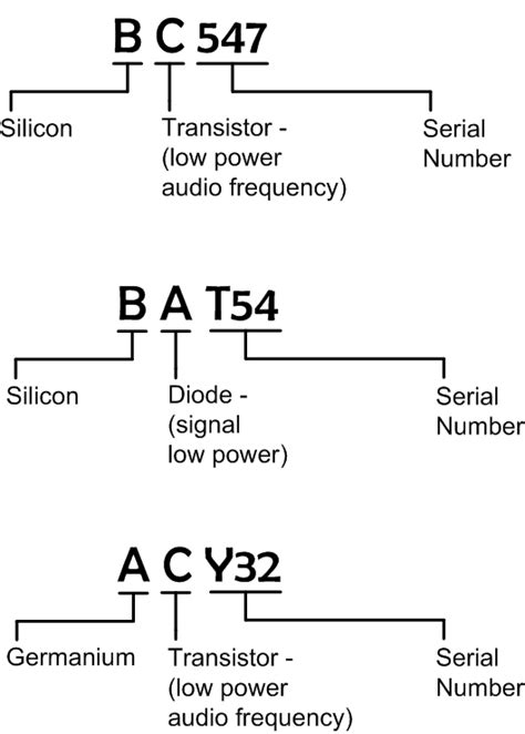 transistor d965r difference between analog and digital integrated circuits pdf 28 images ic sensors sensor