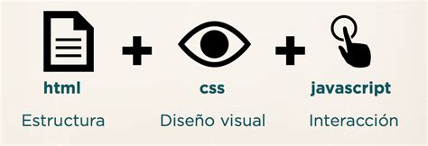 que es layout css introducci 243 n a html y css by pablo on codepen