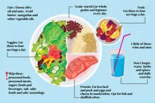 mediterranean diet infographic cheat sheet reader s digest