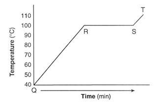 heating curve diagram image gallery heating curve