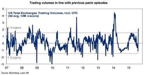 marche trading on line opinion forte divergence de performance pour les hedge