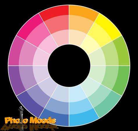 curan warna membuat warna ungu harmoni warna oleh geyonk kompasiana com