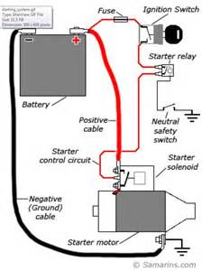 positive ground plymouth wiring diagram