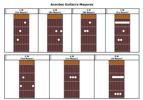 imagenes notas musicales para guitarra acordes mayores musica en el colegio