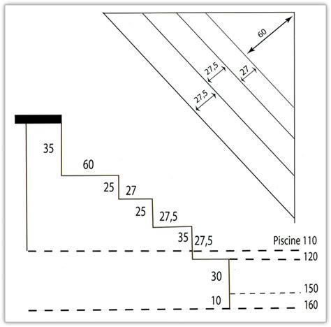 escalier exterieur 497 dimension escalier piscine beton kg37 jornalagora