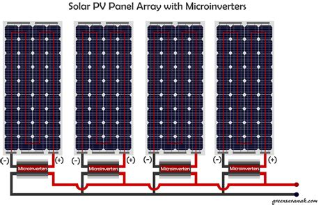 highest wattage solar panels 2017 going solar chapter 13 when to go series or