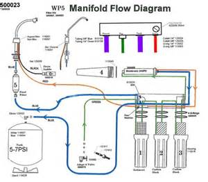 culligan water softener diagram culligan get free image