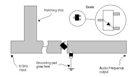 microwave power detector diode dopler radar broadband t line matching