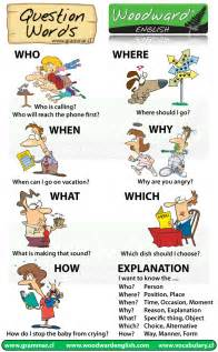 They Say I Say Templates Answers by Question Words Chart