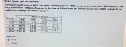 house insurance monthly monthly payment per 1000 of mortgage the govonis chegg com