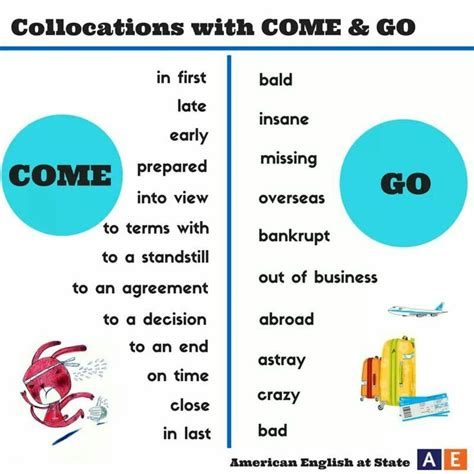 define collocate 84 best collocations with images on pinterest english