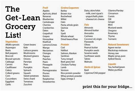 healthy fats to get lean diary of a fit the get lean grocery list