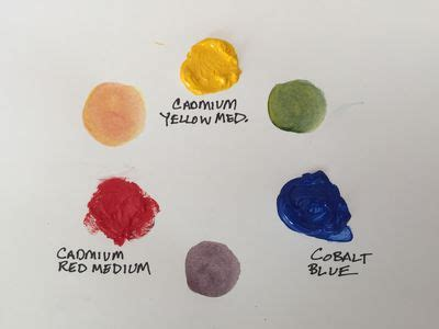 definition of secondary colors secondary colors glossary