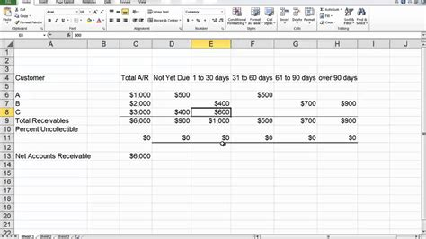 Accounting Schedule Template by Accounts Receivable Aging Schedule