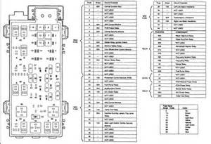 2002 mazda b2300 fuse box diagram wiring diagram website