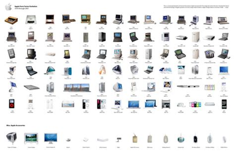 layout strategy of apple they should do that apple archives