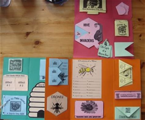 libro roman things to make little green blog 187 how to make a lapbook for home education