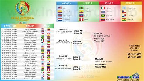 Copa America Table by 2016 Copa America Centenario Match Schedule In Indian