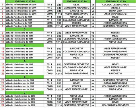 El Calendario De Guatemala Calendario Ceonato Nacional De S 243 Ftbol 2016 2017 De