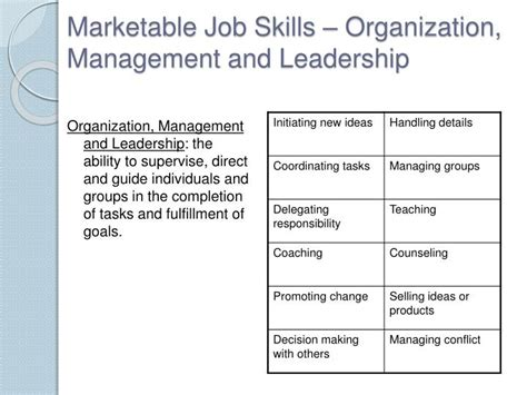 Careers Mba Leadership In Organizations by Ppt Career Planning Powerpoint Presentation Id 1271705