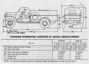 Dodge Power Wagon Specifications Technical Specifications Dodge Power Wagon