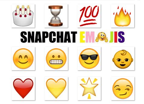 emoji snapchat emoji snapchat symbols