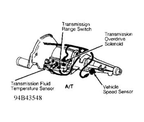 1995 dodge ram 1500 transmission problems 1995 dodge ram shifting is irregular transmission problem